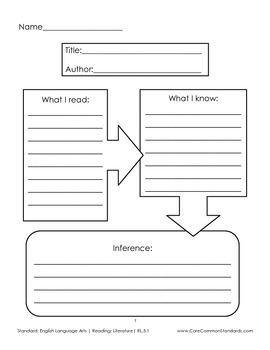 RL.5.1 Fifth Grade Common Core Worksheets, Activity, and Poster