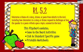 RL.5.2 Determine a theme of a story, drama, or poem Flipchart with worksheets