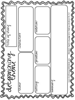 RL.5.2 Fifth Grade Common Core Worksheets, Activity, and Poster