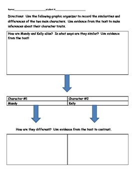 RL5.3 RL4.3 4-6 Comparing and Contrasting Characters in Fiction Assessment