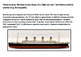 RMS Titanic CQD Distress Signal Puzzle Activity