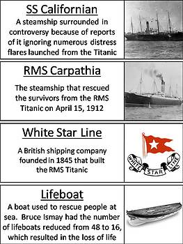 RMS Titanic Word Wall Cards