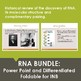 RNA Bundle: Power Point and Graphic Organizer for Interactive Notebook