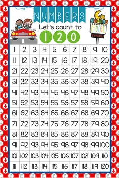 ROAD TRIP - Classroom Decor: Counting to 120 Poster - size 24 x 36