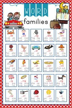 ROAD TRIP - Classroom Decor: Language Arts, Word Families