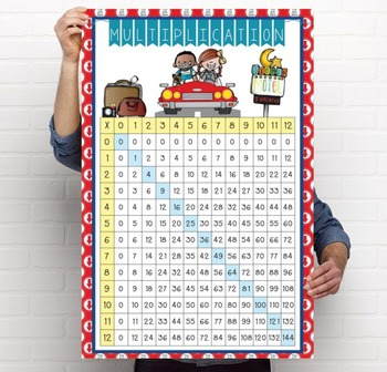 ROAD TRIP - Classroom Decor: Multiplication POSTER - size 24 x 36