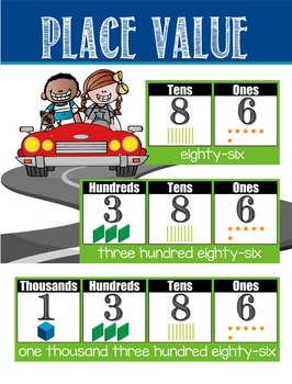 ROAD TRIP - Classroom Decor: Place Value Chart - size 18 x 24