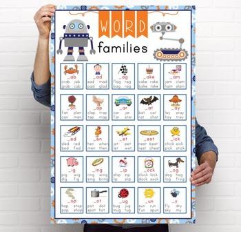 ROBOTS - Classroom Decor: Language Arts, Word Families POSTER - size 24 x 36