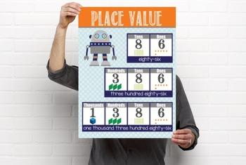 ROBOTS - Classroom Decor: Place Value Chart - size 18 x 24