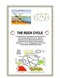 ROCK CYCLE: FULL VERSION (Acclaimed/Award Winning!)  Unique Methods of Pedagogy
