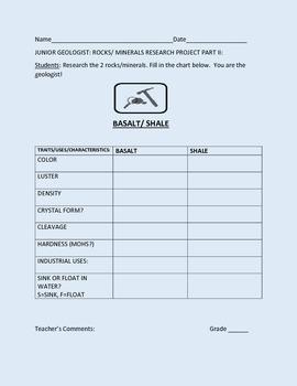 ROCK & MINERALS RESEARCH PROJECT PART II, GRADES 4-8