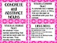 MC GRAW-HILL WONDERS aligned: ROCK ON! Grammar Task Cards and/or Scoot Games #2