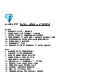 ROCKS, GEMS & MINERALS CROSSWORD, GRADES 5-9