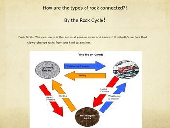 ROCKS PowerPoint