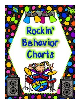 ROCKSTAR Behavior Charts
