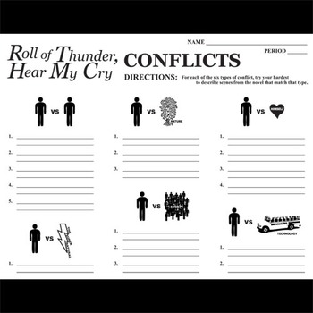 ROLL OF THUNDER, HEAR MY CRY Conflict Graphic Organizer - 6 Types of Conflict