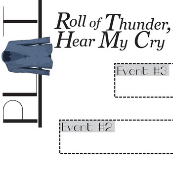 an analysis of roll of thunder hear my cry Roll of thunder, hear my cry is the best kind of historical fiction, in which powerful lessons from the past are encased in such an absorbing story with such .