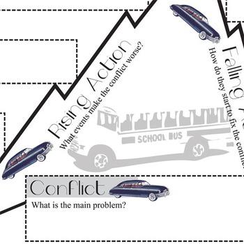 ROLL OF THUNDER, HEAR MY CRY Plot Chart Organizer Diagram Arc