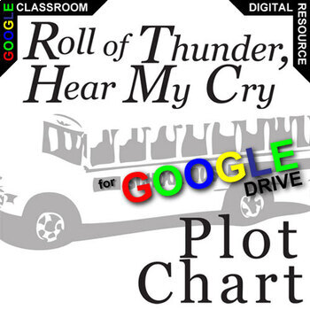 ROLL OF THUNDER,  Plot Chart Organizer Arc - Freytag (Created for Digital)