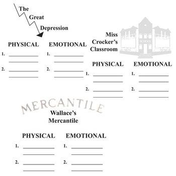 ROLL OF THUNDER, HEAR MY CRY Setting Organizer - Physical & Emotional