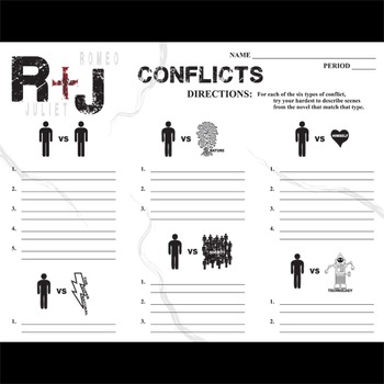 ROMEO AND JULIET Conflict Graphic Organizer - 6 Types of Conflict