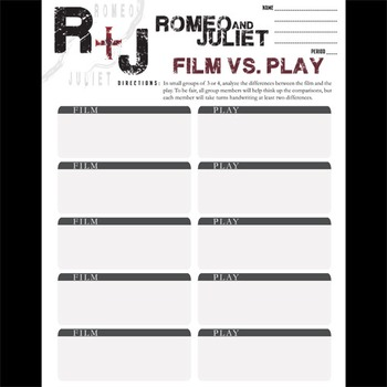 ROMEO AND JULIET Film vs. Play Comparison