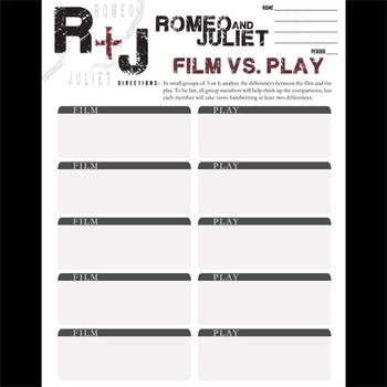 ROMEO AND JULIET Film vs. Play Comparison