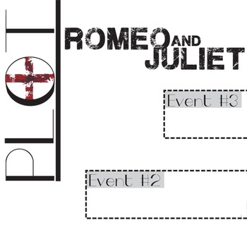 ROMEO AND JULIET Plot Chart Organizer Diagram (Shakespeare) Freytag's Pyramid