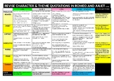 ROMEO AND JULIET: REVISING THEMES AND CHARACTERS