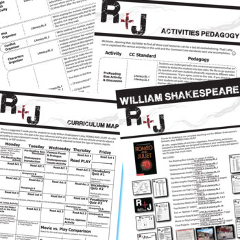 ROMEO AND JULIET Unit - Play Study Bundle (Shakespeare) - Literature Guide