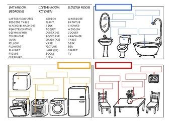 ROOMS AND FURNITURE - THE HOUSE Worksheet