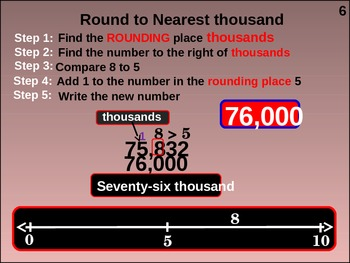 Rounding:  ROUND to Nearest 1,000 and nearest $100
