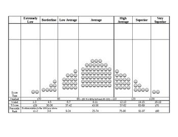 RSP- Percentile Graph