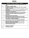 RSSE Rubric - Detailed Responses to Text