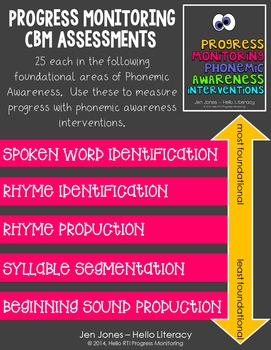 RTI: 125 Assessments for Progress Monitoring Phonemic Awareness Interventions