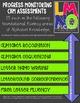 RTI: 150 CBM Assessments for Progress Monitoring Alphabet