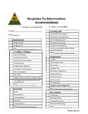 RTI Accommodation Sheet