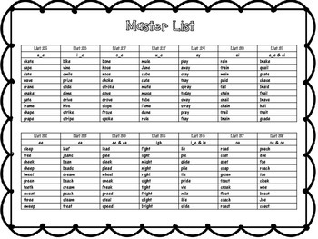RTI Alternate Spelling Lists Part 2 (Long Vowels)