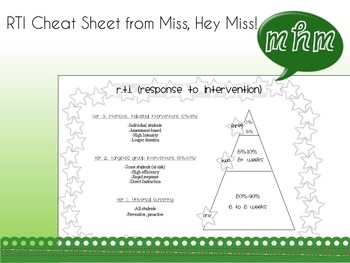 RTI Cheat Sheet