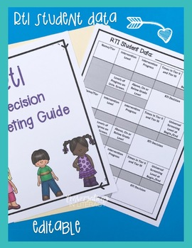 RTI Decision Making Meeting Guide