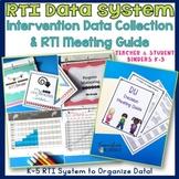 RTI Documentation Forms Teacher Student Data Binders & RTI