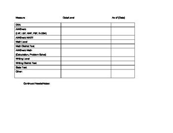 RTI Documentation Sheet
