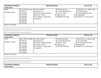 RTI Documentation checklist