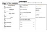RTI Intervention Plan and Record Keeping Form