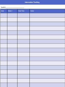 RTI Intervention Tracking Sheet