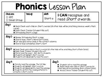 RTI Interventions | Phonics | Short a