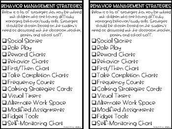 RTI Kit: Behavior Management