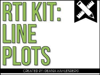 RTI Kit: Line Plots