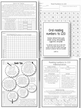 RTI Math CBM's: Common Core Aligned Assessments for the Primary Classroom