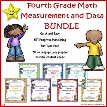 Math Measurement and Data Quizzes BUNDLE